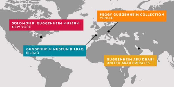 Red de Museo Guggenheim