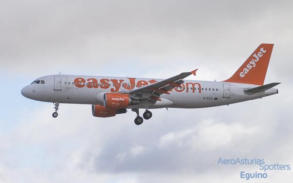 Airbus A320-214 (G-EZTL) EasyJet