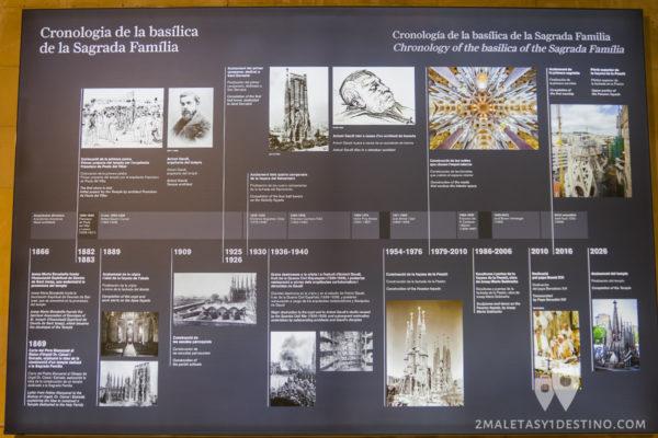 Sagrada Familia - Cronología